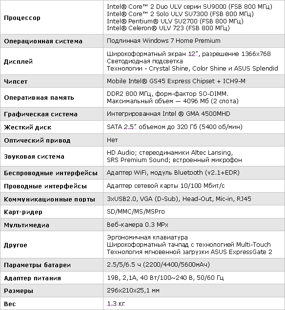 Спецификации ноутбука ASUS UL20A